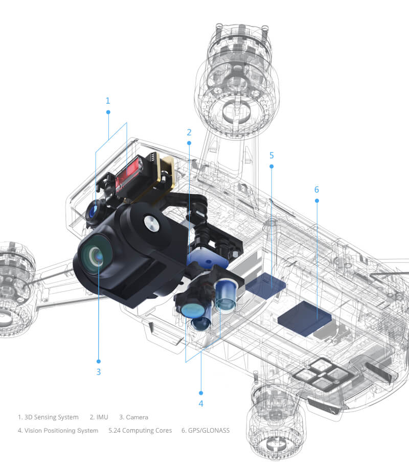 DJI Spark Mini Quadcopter Drone - Meadow Green - 1080P Video 12MP Photos 34