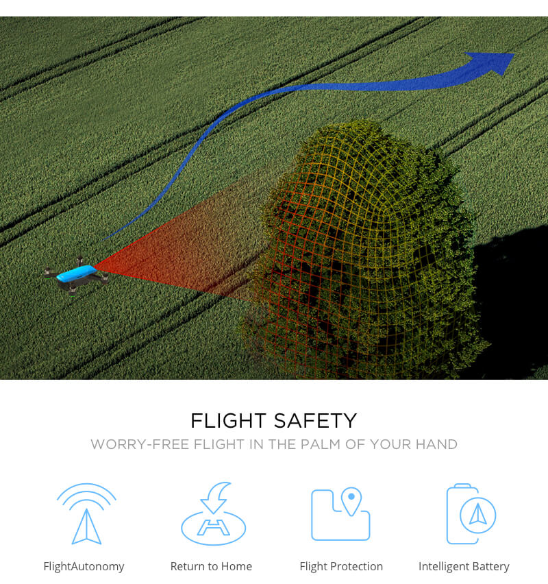 DJI Spark Mini Drone - Fly More Combo With Remote & Accessories - Alpine White 33