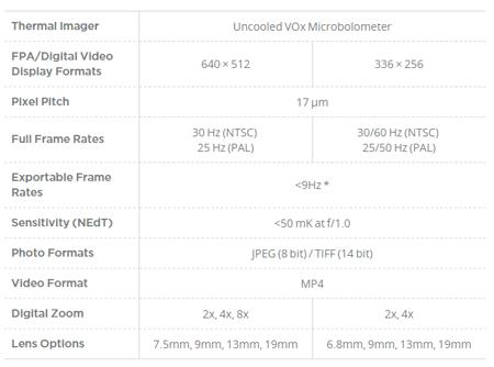 FLIR Zenmuse XT 336x256 9Hz 19mm Lens - Radiometric 16