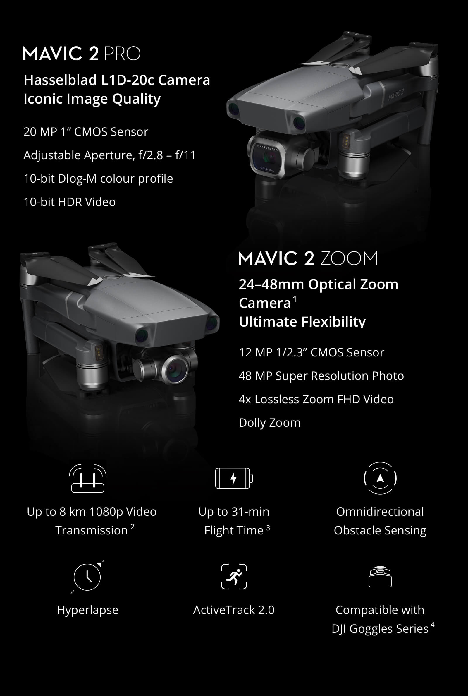 Mavic 2 Zoom Quadcopter - 12MP, 2x Optical Zoom 13