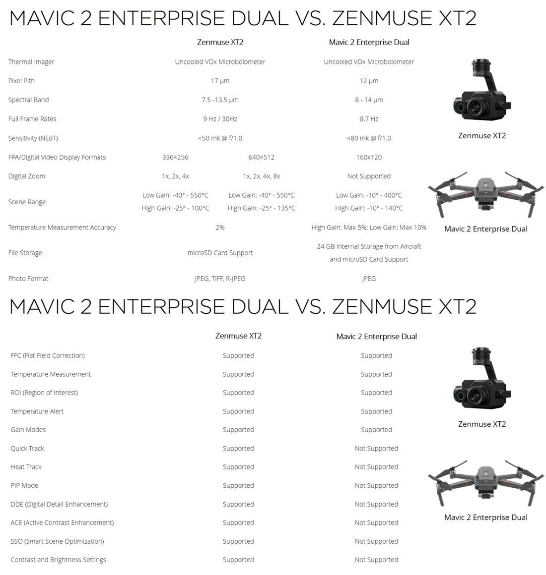 Mavic 2 Enterprise Dual with Enterprise Shield Basic 15