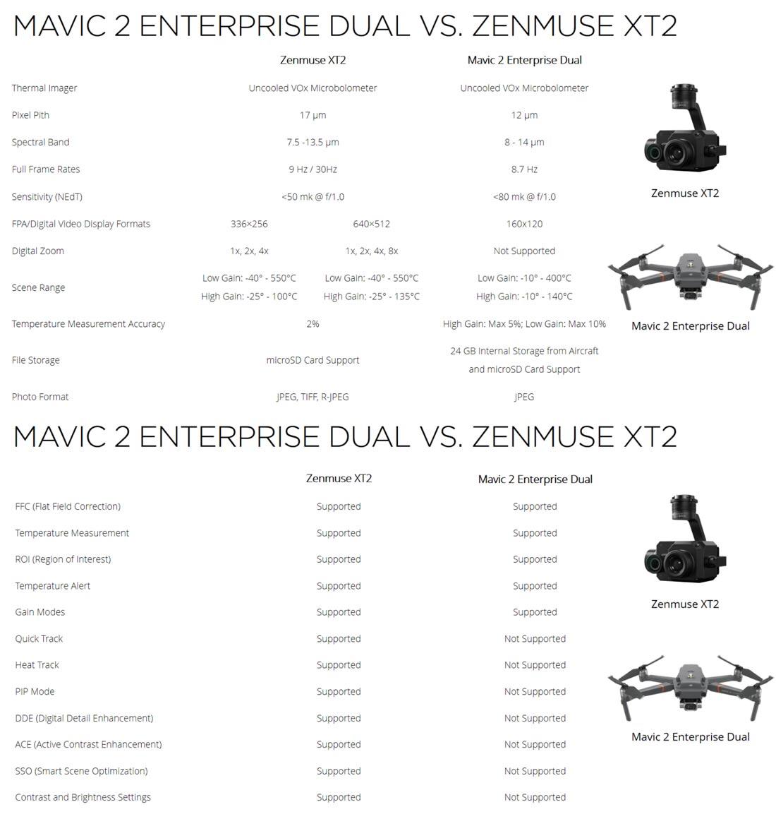 Mavic 2 Enterprise Dual with Smart Controller 16