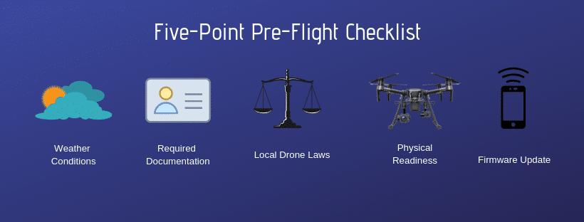 Pre-Flight Checklist 3